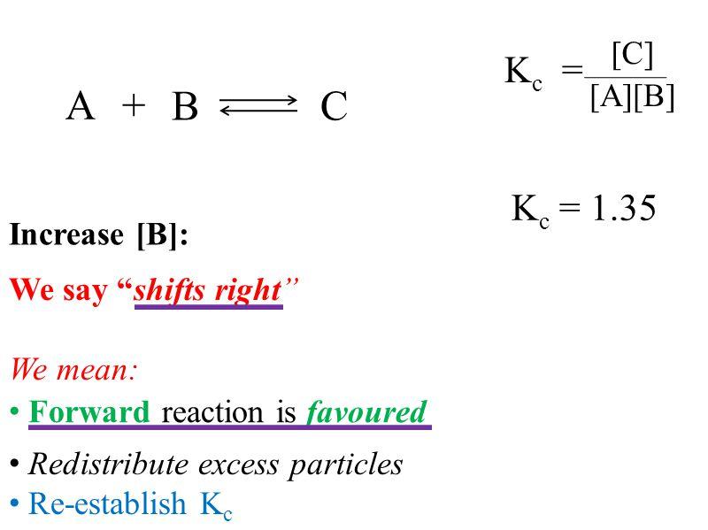 A + B C Kc = Kc = 1.35 [C] [A][B] Increase [B]: We say shifts right